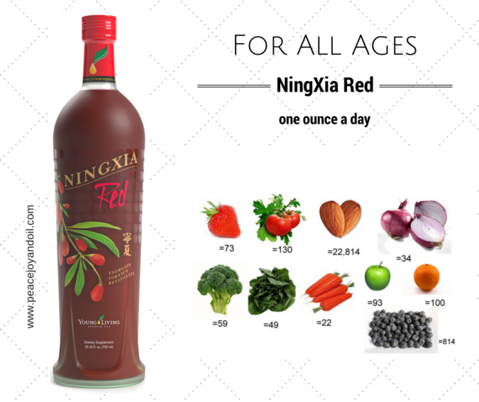 NingXia Red 1oz