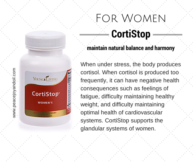 CortiStop